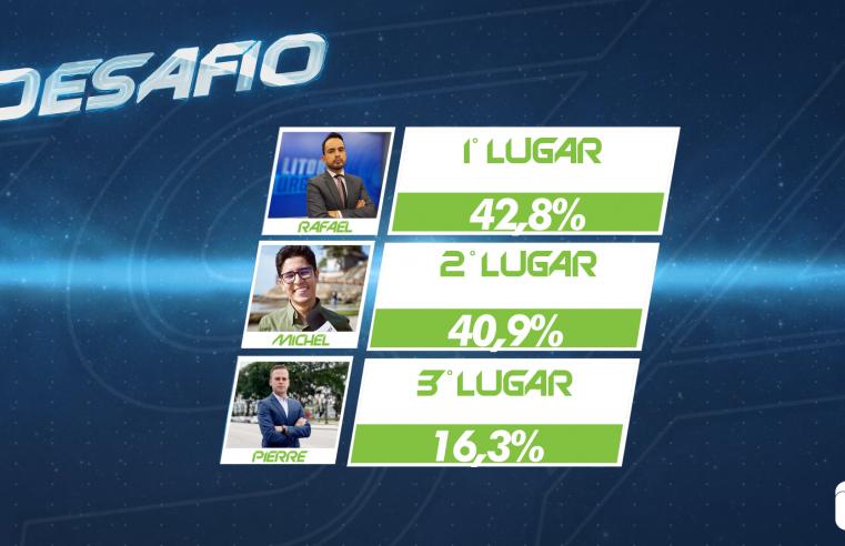 """Veja quem foi o escolhido para cumprir o """"Desafio"""" do Verão Interativo da TVCI"""